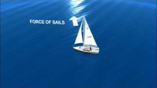 getlinkyoutube.com-The Physics of Sailing - KQED QUEST
