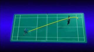 Badminton Techniques Forehand High Serve