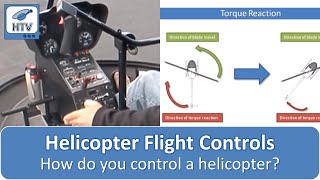 getlinkyoutube.com-Helicopter Flight Controls