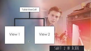 Table View Cell to Multiple Views! (Swift 2 in Xcode)