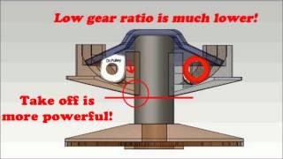getlinkyoutube.com-Dr Pulley Sliding Roller vs Round Roller in variator