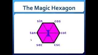 getlinkyoutube.com-Using the Magic Hexagon to Generate Trig Identities