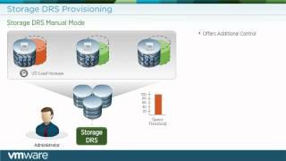 getlinkyoutube.com-What Is VMware vSphere Storage DRS? (vSOM)