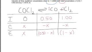 Chemical Equilibrium Problem Solving