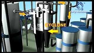 getlinkyoutube.com-1000KW .biomass gasifier power generation  Made in Shangqiu Haiqi Machinery