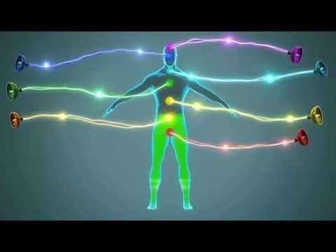 Psychic Attack Defense | Energy Vampire Protection Technique