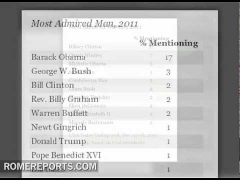 Survey  Benedict XVI among the top 10 most admired men in the U S