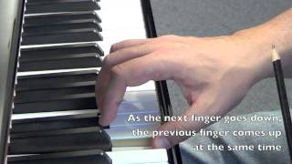getlinkyoutube.com-Piano technique for 5-finger exercises