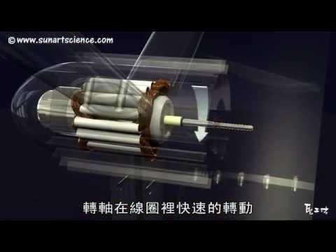 4-2 從從 唐從聖 小型風力發電機原理