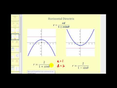 Graphing Conic Sections Using Polar Equations - Part 1