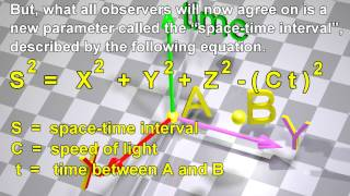 Minkowski Space-Time:  Spacetime in Special Relativity