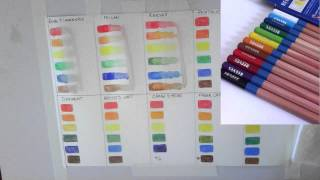 getlinkyoutube.com-Watercolor Pencil comparison: 10 brands
