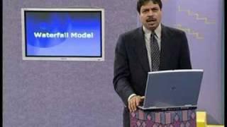 Lecture 03 (CS605 – Software Engineering – II)