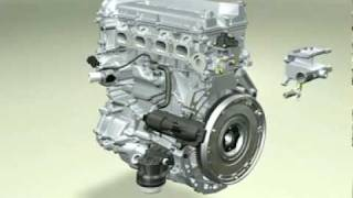 Wie ein Motor funktioniert