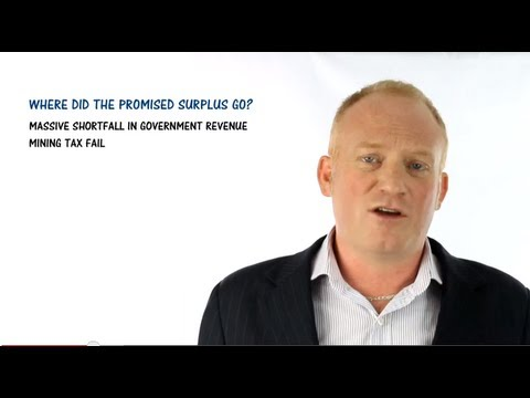 Azimuth Financial Advisers - Federal Budget Review 2013