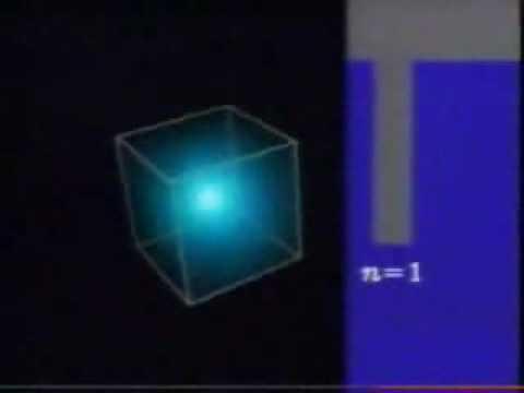 Modelo Orbitales