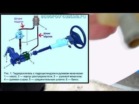Замена жидкости ГУРа (гидроусилителя руля).
