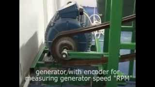 getlinkyoutube.com-Free Energy Jan 2015 Thrust Kinetic Generator Power Plant