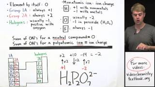 How to Calculate Oxidation Number Practice Problems