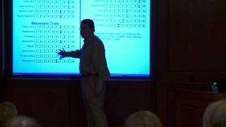 The Profile XT Assessment: What the Scores Mean - YouTube