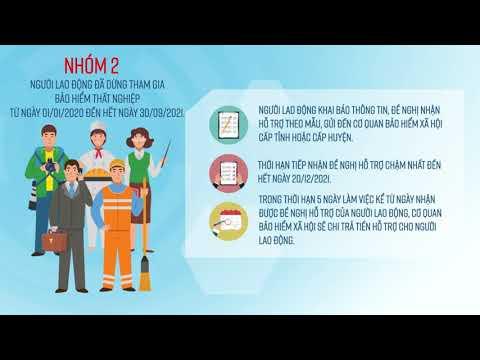Hướng dẫn NLĐ gặp khó khăn vì dịch COVID-19 nhận hỗ trợ từ Quỹ BHTN