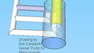 getlinkyoutube.com-Geyser Pump