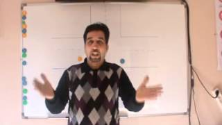 getlinkyoutube.com-دروس تعليم السياقة code de la route  الأسبقية في ملتقيات الطرق