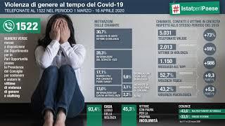 ISTAT: VIOLENZA SULLE DONNE +79,5 CHIAMATE AL 1522 DURANTE PANDEMIA