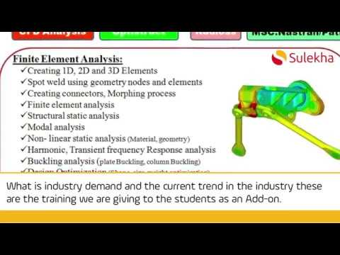 ANSYS Training in Bangalore, ANSYS Courses in Bangalore | Sulekha