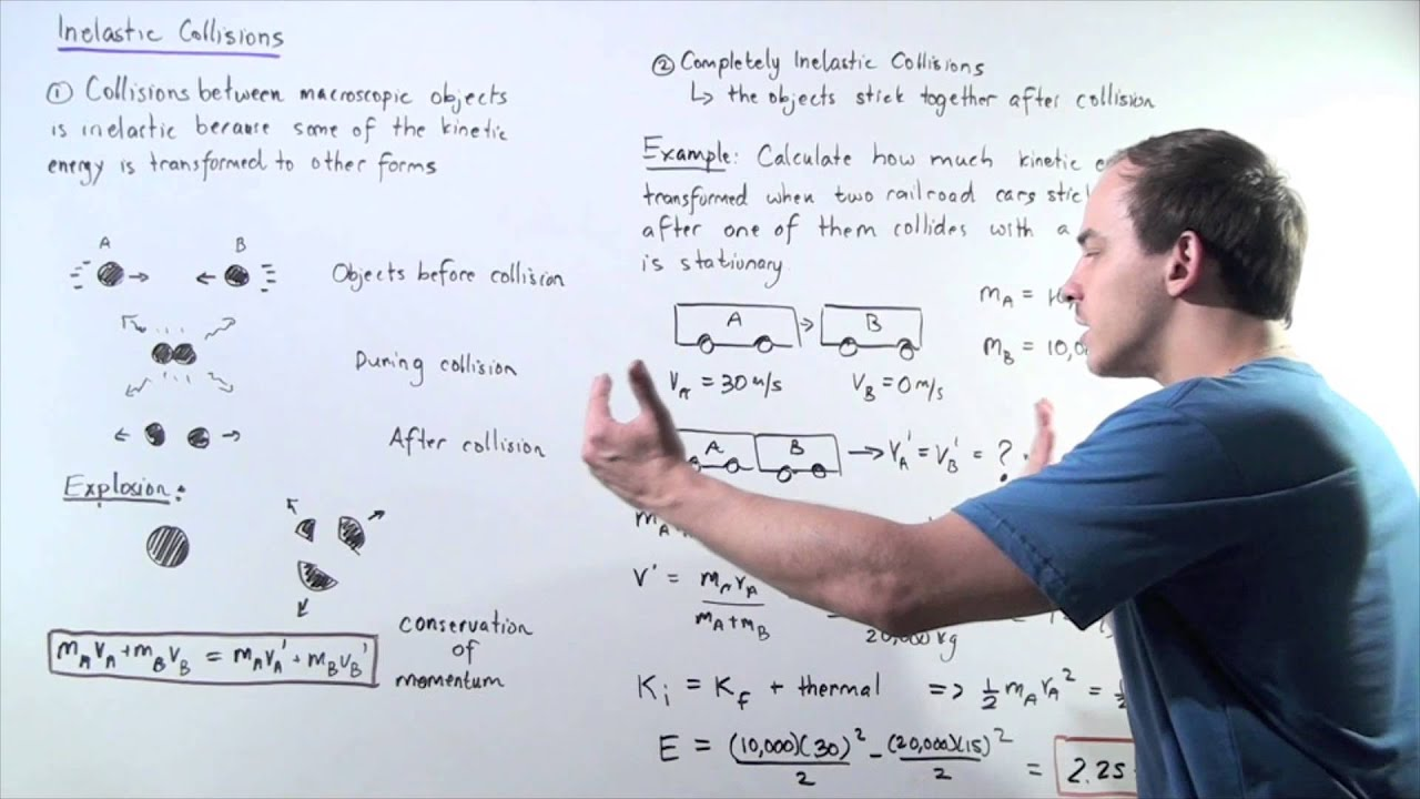 Ak Lectures Elastic Collision Equation Derivations