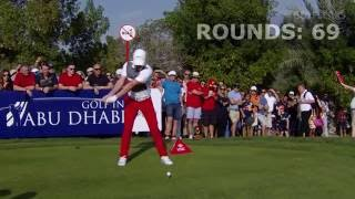Top 10 Driver of PGA Tour 2016