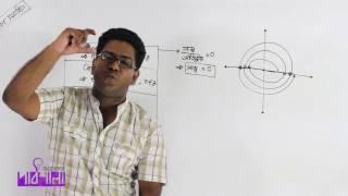 Trigonometric Ratios of Sub-Multiple Angles Part 03 | উপগুণিতক কোণের ত্রিকোণমিতিক অনুপাত পর্ব ০৩ width=