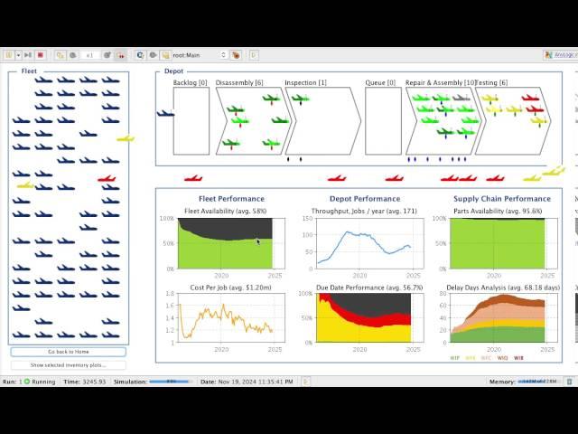 Asset Maintenance Supply Chain Simulation