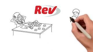 Rev.com - $1/Minute Audio Transcription