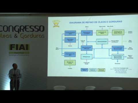 Congresso Óleos & Gorduras - Parte 02 - dia 13 de Abril 2016