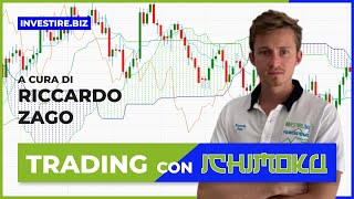 Ichimoku + Price Action: sessione di trading completa
