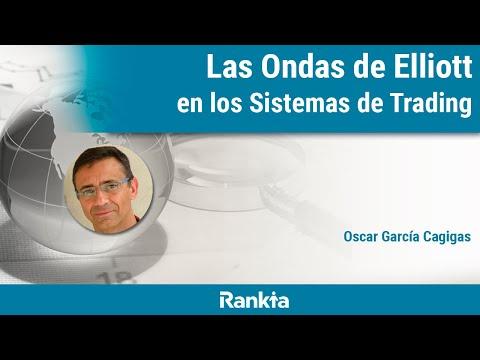 En este webinar, Oscar García Cagigas nos habla de las Ondas de Elliott como una lógica de entender el mercado y de la evolución que han sufrido los sistemas de trading en estos últimos años. Veremos qué son las ondas de Elliott y cuáles son los ratios más robustos a utilizar en un sistema de trading.