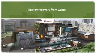Energy recovery from waste   Veolia