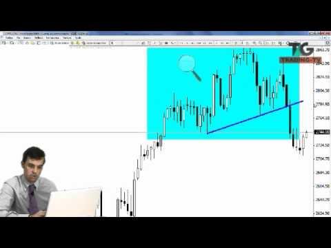 Análisis de la situación actual de los mercados. Comentarios sobre índices, divisas, metales, commodities y compañías españolas.  Si quieres ver mas vídeos o dejar un comentario visítanos en: