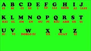 El abecedario  en Ingles -The Alphabet -Aprende Ingles