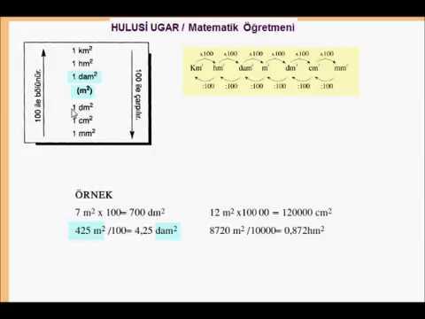 6.Sınıf Matematik / Alan Ölçüleri / Hulusi Ugar / Matematik Öğretmeni / Video Ders