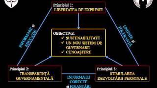 ANONYMOUS Romania - Intro...