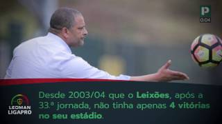 30 Segundos com Playmaker - 33.ª jornada Ledman LigaPro