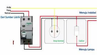 3 Cara mudah memperbaiki Error 02 pada Meteran Listrik Prabayar