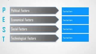 PowerPoint PEST/PESTEL Analysis