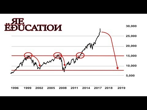 Economic Collapse and What to Prepare for