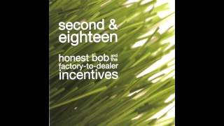 The Benefits Of Language - Honest Bob and the Factory-to-Dealer Incentives