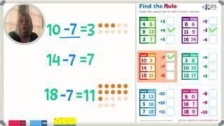 Function Machines: Find the Rule