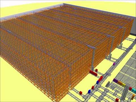Depo Yönetimi - Örnek Çözüm / Warehouse Management - Case Study