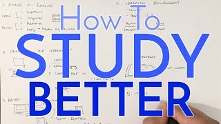 Pre-Med Study Strategies - What I Wish I Knew in College (Tips from Medical School) width=
